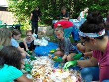 Waste Audit at Camp